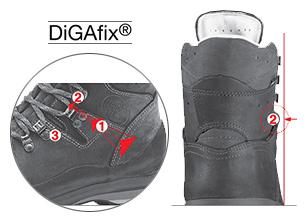 digafix